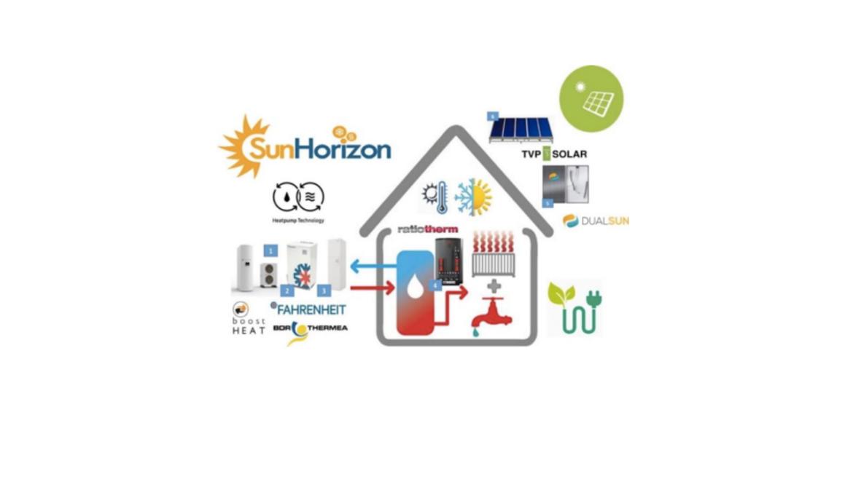 post - SunHorizon technologies